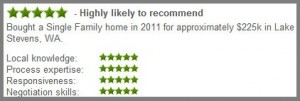 Serhiy's Review on Zillow